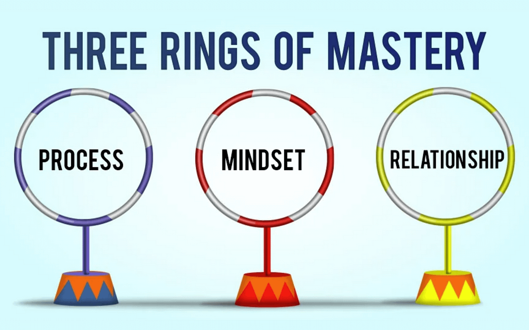 Three Rings of Mastery